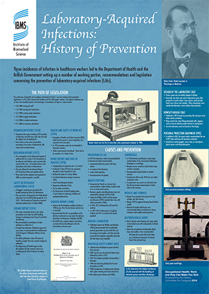 History of prevention